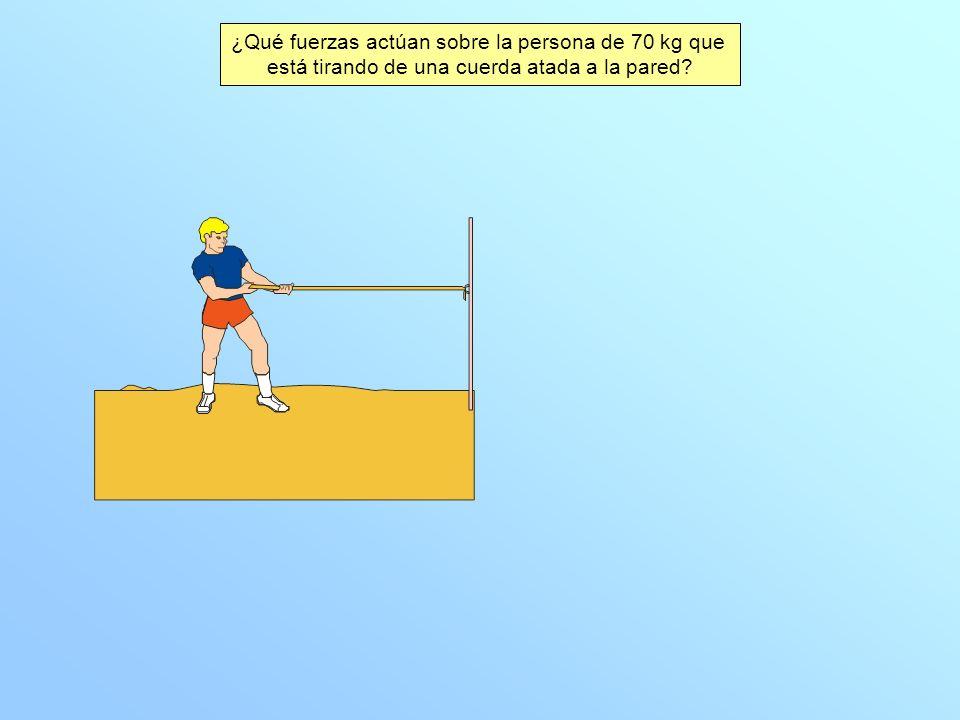 ¿Qué fuerzas actúan sobre la persona de 70 kg que está tirando de una cuerda atada a la pared?