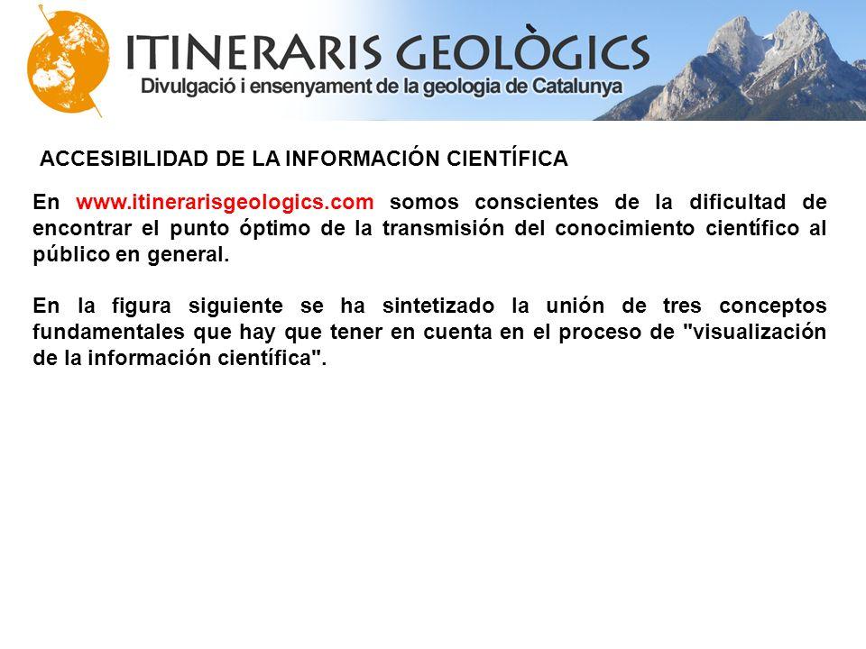 ACCESIBILIDAD DE LA INFORMACIÓN CIENTÍFICA En www.itinerarisgeologics.com somos conscientes de la dificultad de encontrar el punto óptimo de la transm