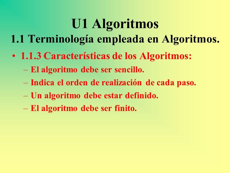 U1 Algoritmos 1.1 Terminología empleada en Algoritmos. 1.1.3 Características de los Algoritmos: –El algoritmo debe ser sencillo. –Indica el orden de r