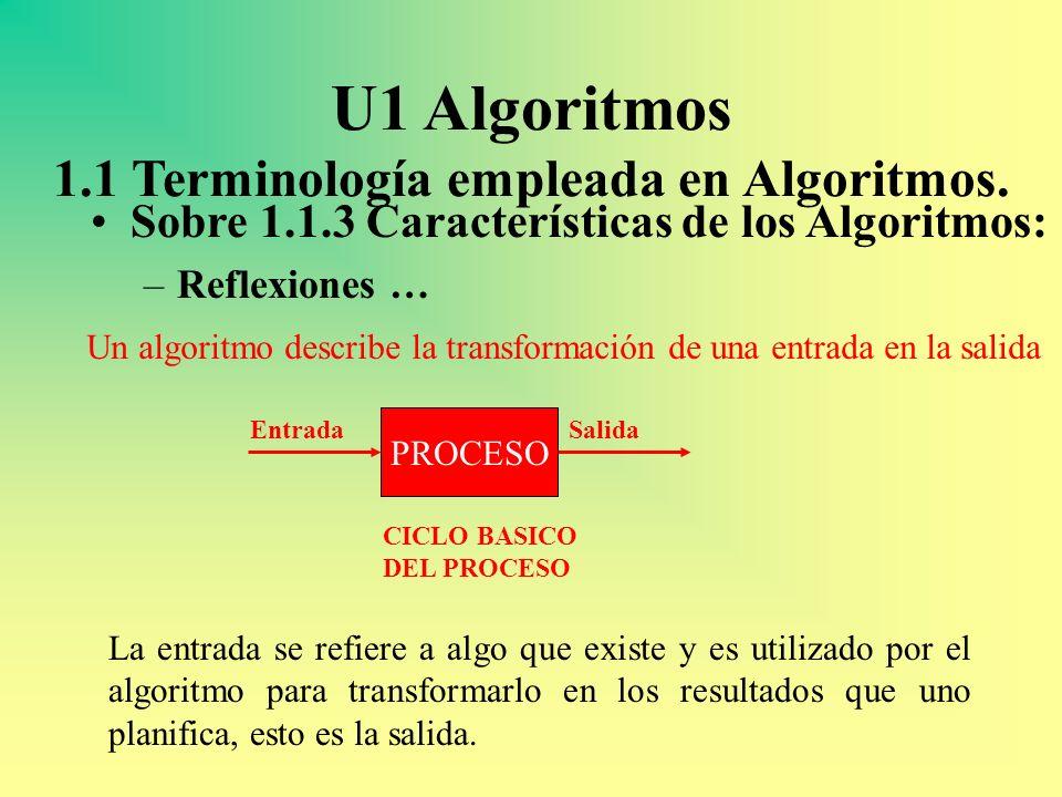 U1 Algoritmos 1.1 Terminología empleada en Algoritmos. Sobre 1.1.3 Características de los Algoritmos: –Reflexiones … Un algoritmo describe la transfor