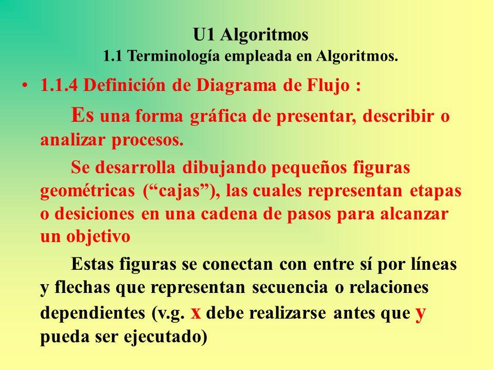 U1 Algoritmos 1.1 Terminología empleada en Algoritmos. 1.1.4 Definición de Diagrama de Flujo : Es una forma gráfica de presentar, describir o analizar