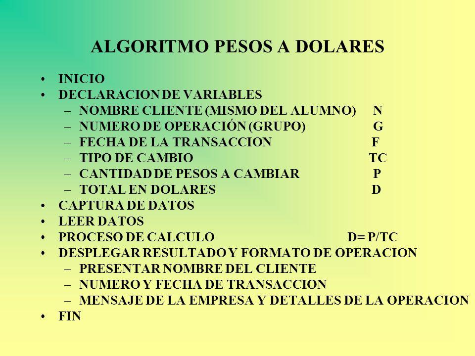 ALGORITMO PESOS A DOLARES INICIO DECLARACION DE VARIABLES –NOMBRE CLIENTE (MISMO DEL ALUMNO)N –NUMERO DE OPERACIÓN (GRUPO)G –FECHA DE LA TRANSACCION F