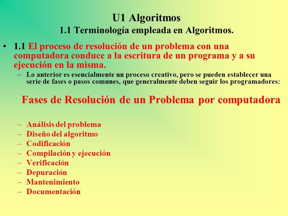 U1 Algoritmos 1.1 Terminología empleada en Algoritmos. 1.1 El proceso de resolución de un problema con una computadora conduce a la escritura de un pr