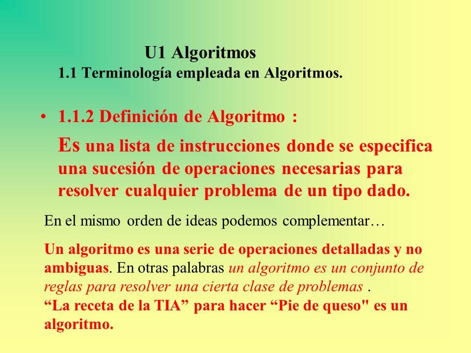 U1 Algoritmos 1.1 Terminología empleada en Algoritmos. 1.1.2 Definición de Algoritmo : Es una lista de instrucciones donde se especifica una sucesión