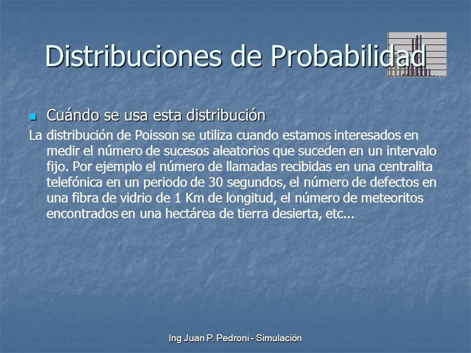 Ing Juan P. Pedroni - Simulación Distribuciones de Probabilidad Cuándo se usa esta distribución Cuándo se usa esta distribución La distribución de Poi