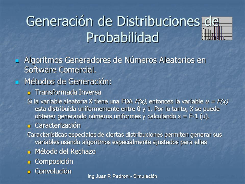Ing Juan P. Pedroni - Simulación Generación de Distribuciones de Probabilidad Algoritmos Generadores de Números Aleatorios en Software Comercial. Algo
