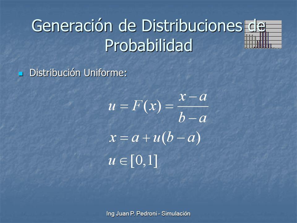 Ing Juan P. Pedroni - Simulación Generación de Distribuciones de Probabilidad Distribución Uniforme: Distribución Uniforme: