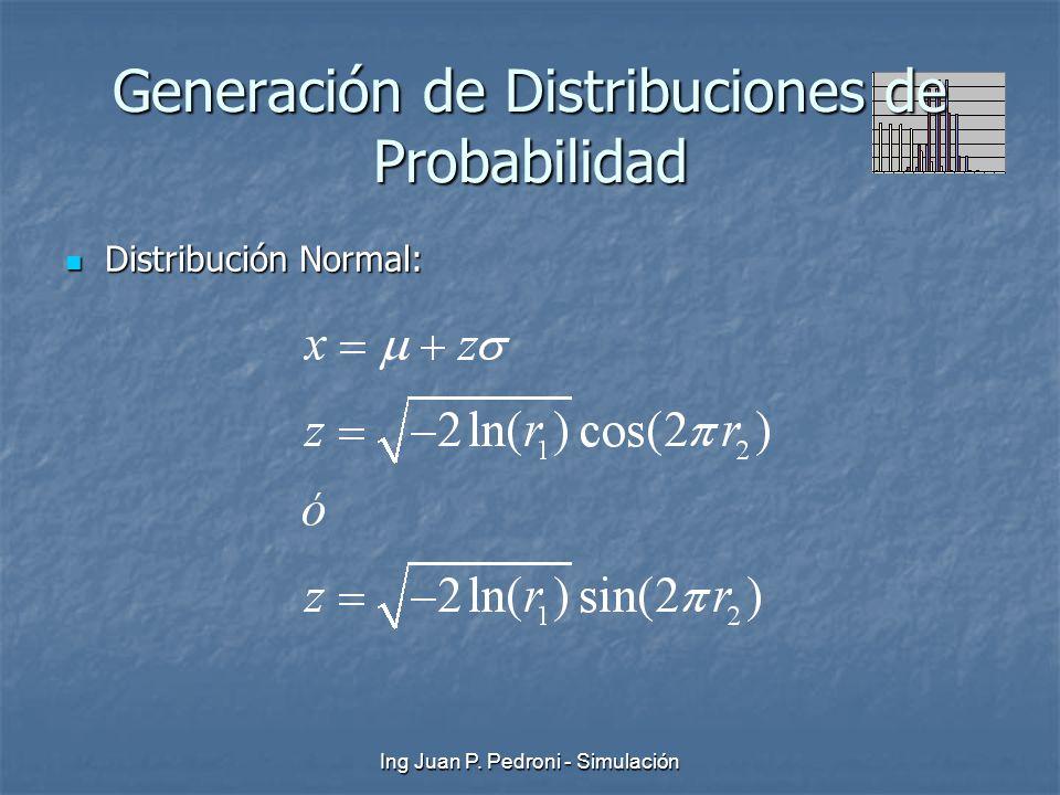 Ing Juan P. Pedroni - Simulación Generación de Distribuciones de Probabilidad Distribución Normal: Distribución Normal: