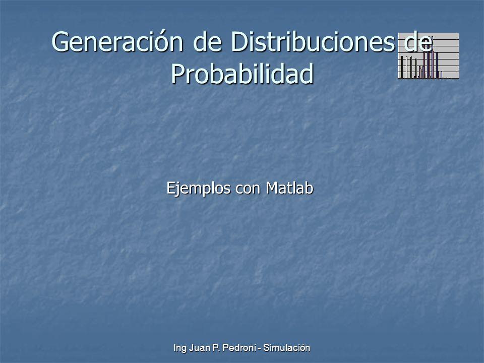 Ing Juan P. Pedroni - Simulación Generación de Distribuciones de Probabilidad Ejemplos con Matlab