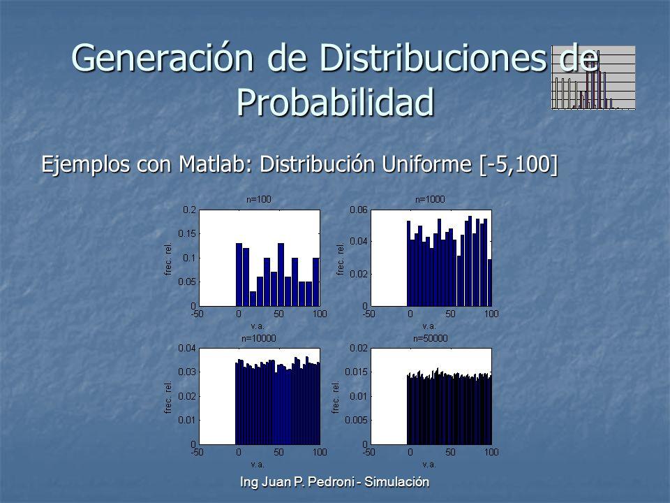 Ing Juan P. Pedroni - Simulación Generación de Distribuciones de Probabilidad Ejemplos con Matlab: Distribución Uniforme [-5,100]