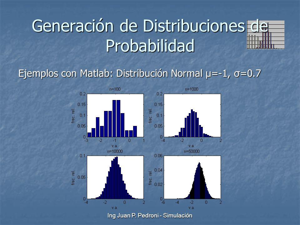 Ing Juan P. Pedroni - Simulación Generación de Distribuciones de Probabilidad Ejemplos con Matlab: Distribución Normal µ=-1, σ=0.7