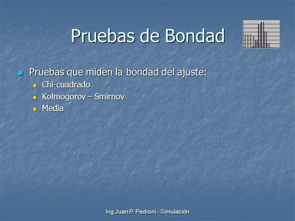 Ing Juan P. Pedroni - Simulación Pruebas de Bondad Pruebas que miden la bondad del ajuste: Pruebas que miden la bondad del ajuste: Chi-cuadrado Chi-cu