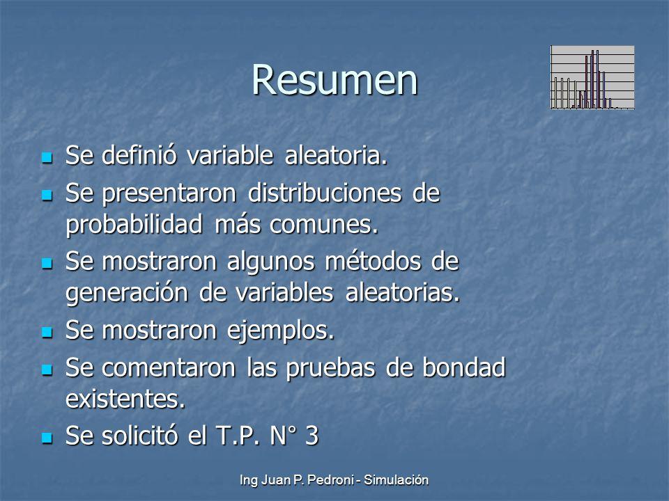Ing Juan P. Pedroni - Simulación Resumen Se definió variable aleatoria. Se definió variable aleatoria. Se presentaron distribuciones de probabilidad m