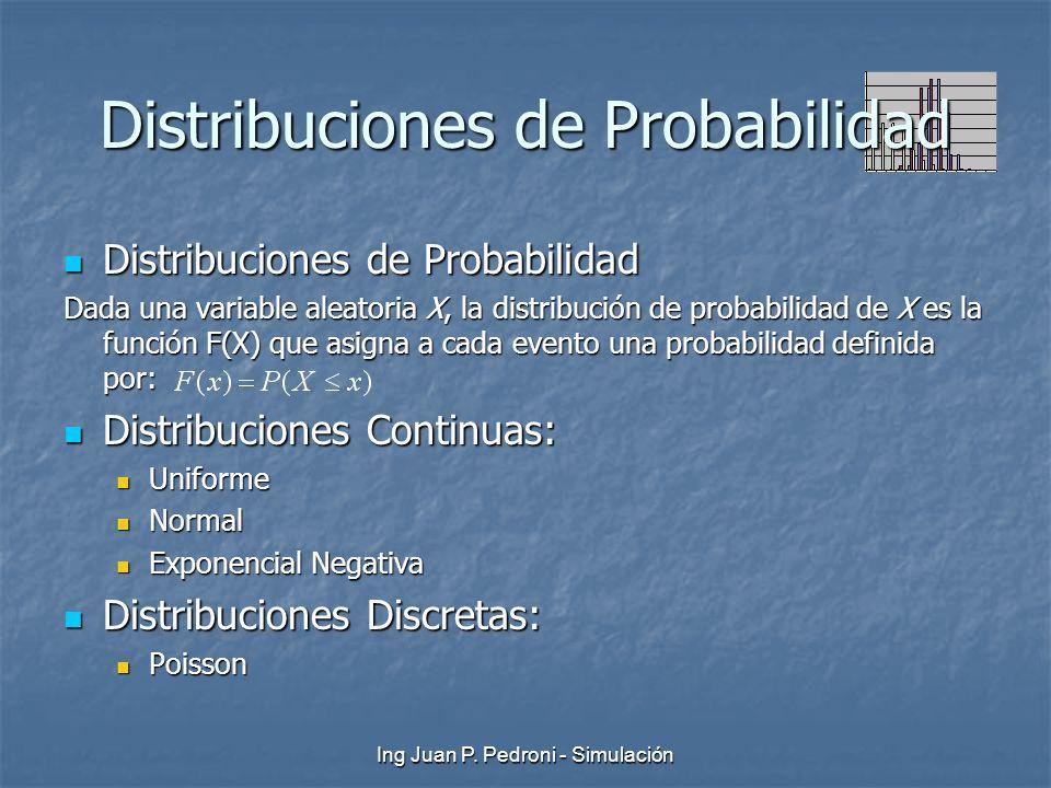 Ing Juan P. Pedroni - Simulación Distribuciones de Probabilidad Distribuciones de Probabilidad Distribuciones de Probabilidad Dada una variable aleato
