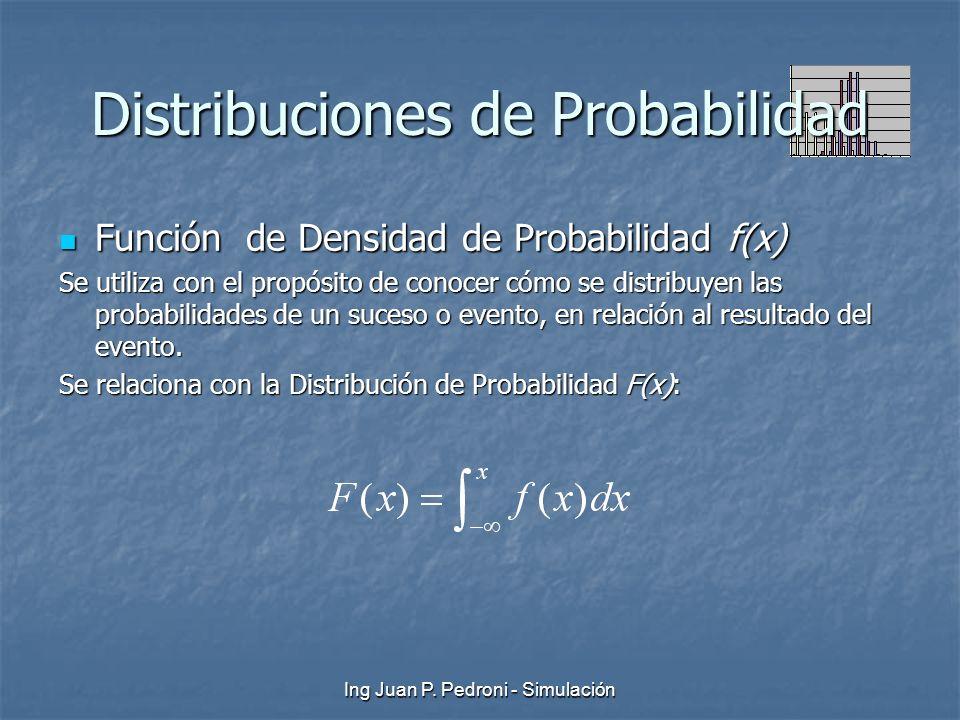 Ing Juan P. Pedroni - Simulación Distribuciones de Probabilidad Función de Densidad de Probabilidad f(x) Función de Densidad de Probabilidad f(x) Se u
