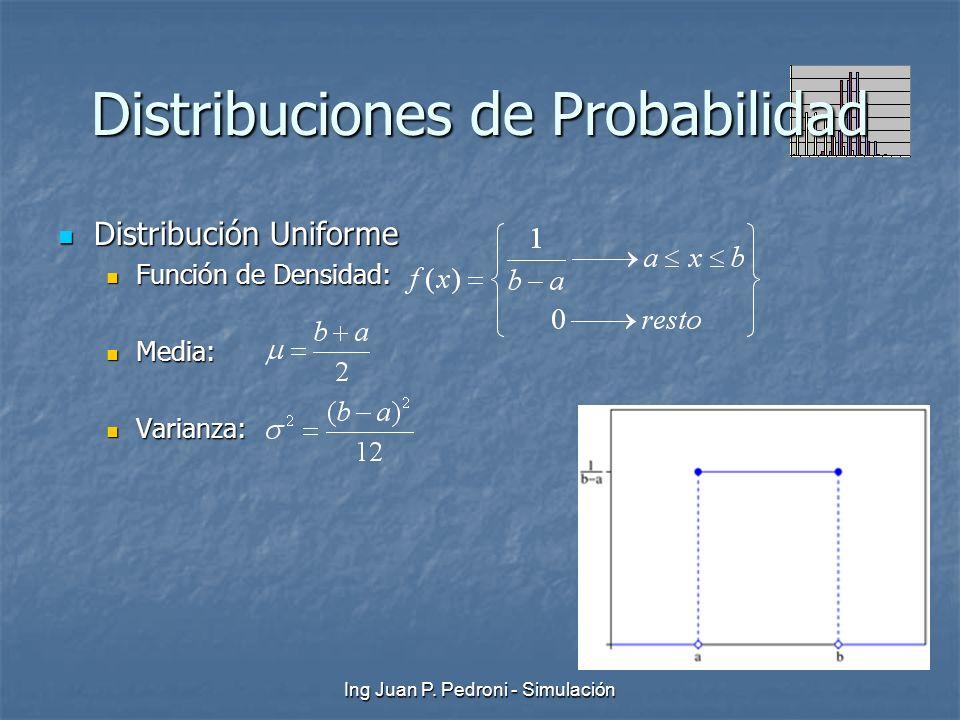 Ing Juan P. Pedroni - Simulación Distribuciones de Probabilidad Distribución Uniforme Distribución Uniforme Función de Densidad: Función de Densidad: