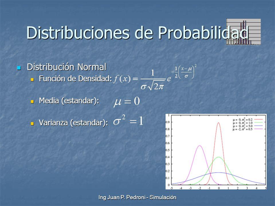 Ing Juan P. Pedroni - Simulación Distribuciones de Probabilidad Distribución Normal Distribución Normal Función de Densidad: Función de Densidad: Medi