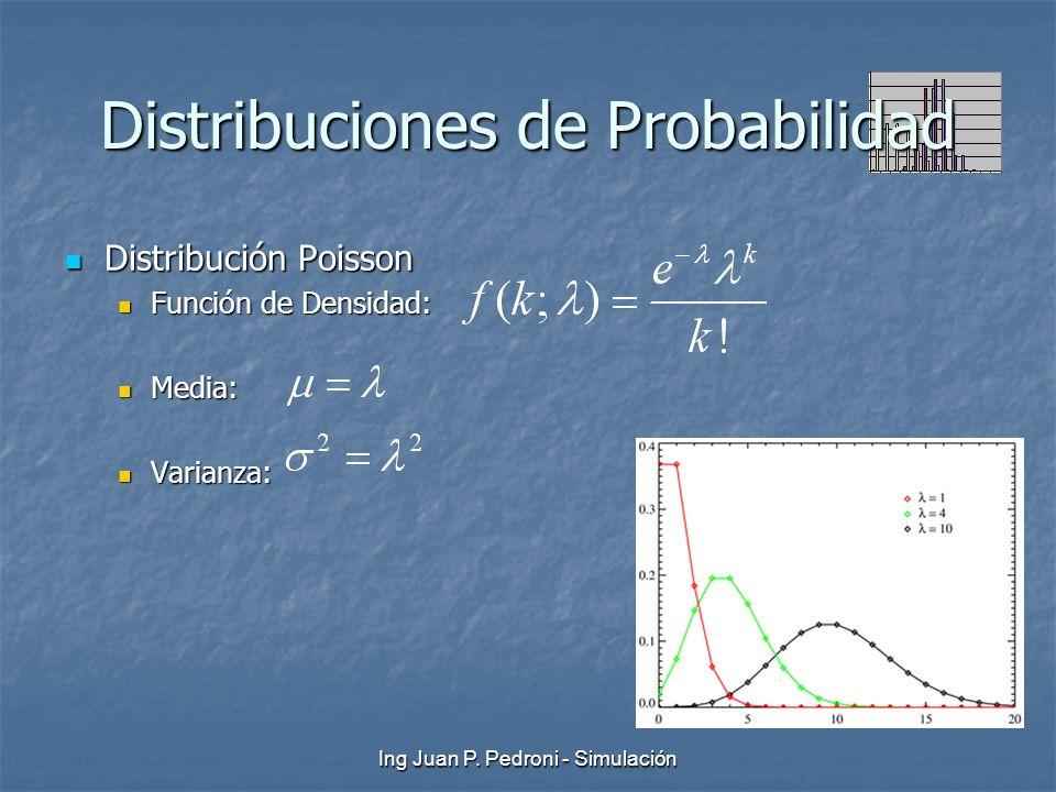 Ing Juan P. Pedroni - Simulación Distribuciones de Probabilidad Distribución Poisson Distribución Poisson Función de Densidad: Función de Densidad: Me