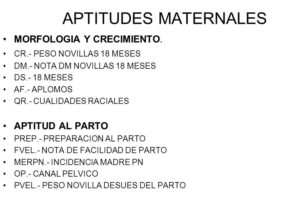 APTITUDES MATERNALES MORFOLOGIA Y CRECIMIENTO. CR.- PESO NOVILLAS 18 MESES DM.- NOTA DM NOVILLAS 18 MESES DS.- 18 MESES AF.- APLOMOS QR.- CUALIDADES R