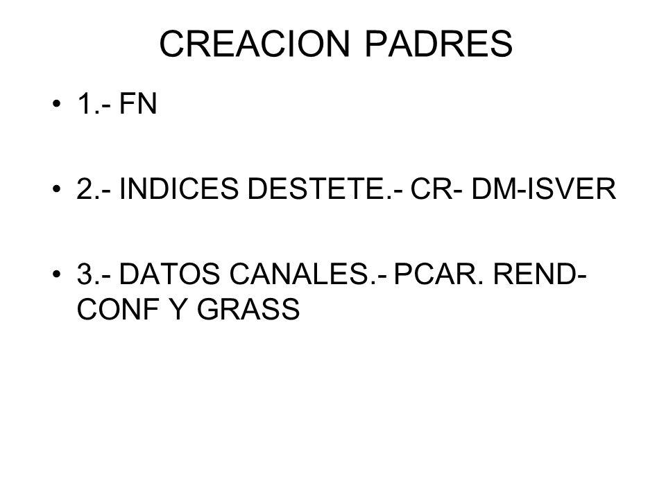 CREACION PADRES 1.- FN 2.- INDICES DESTETE.- CR- DM-ISVER 3.- DATOS CANALES.- PCAR. REND- CONF Y GRASS