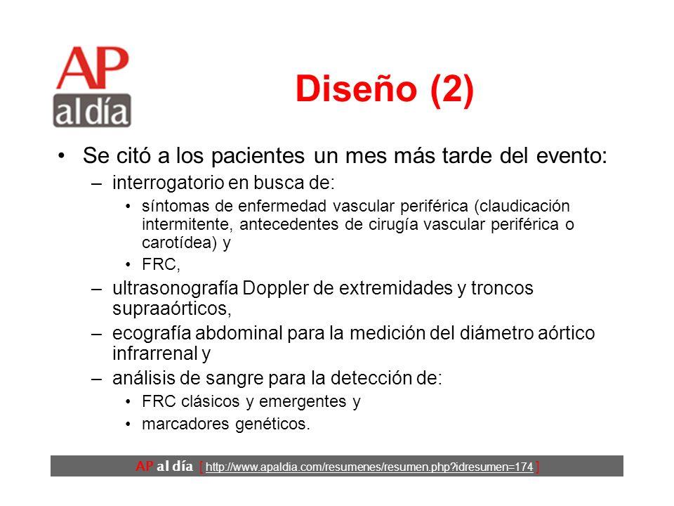 AP al día [ http://www.apaldia.com/resumenes/resumen.php idresumen=174 ] Diseño (1) Estudio transversal.