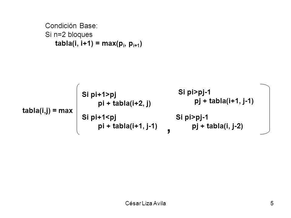 César Liza Avila5 Condición Base: Si n=2 bloques tabla(i, i+1) = max(p i, p i+1 ) Si pi>pj-1 pj + tabla(i+1, j-1) Si pi>pj-1 pj + tabla(i, j-2) Si pi+