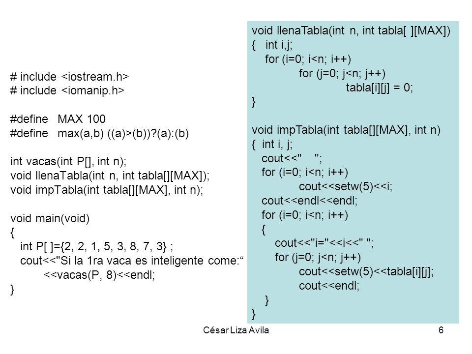 César Liza Avila7 int vacas(int P[ ], int n) { int i; int pi, pj; int tabla[MAX][MAX]; llenaTabla(n, tabla); // no es necesario for(i = 0;i< n-1; i++) tabla[i][i+1]= max (P[i], P[i+1]); for(int d=3; d<n; d=d+2) for(int i=0; i<n-d; i++) { int j=i+d; if( P[j]> P[i+1]) pi = tabla[i+1][j-1]; else pi = tabla[i+2][j]; if (P[i]< P[j+1]) pj = tabla[i][j-2]; else pj = tabla[i+1][j-1]; tabla[i][j] = max (P[i] + pi, P[j] + pj); } impTabla(tabla, n); // no es necesario return tabla[0][n-1]; }