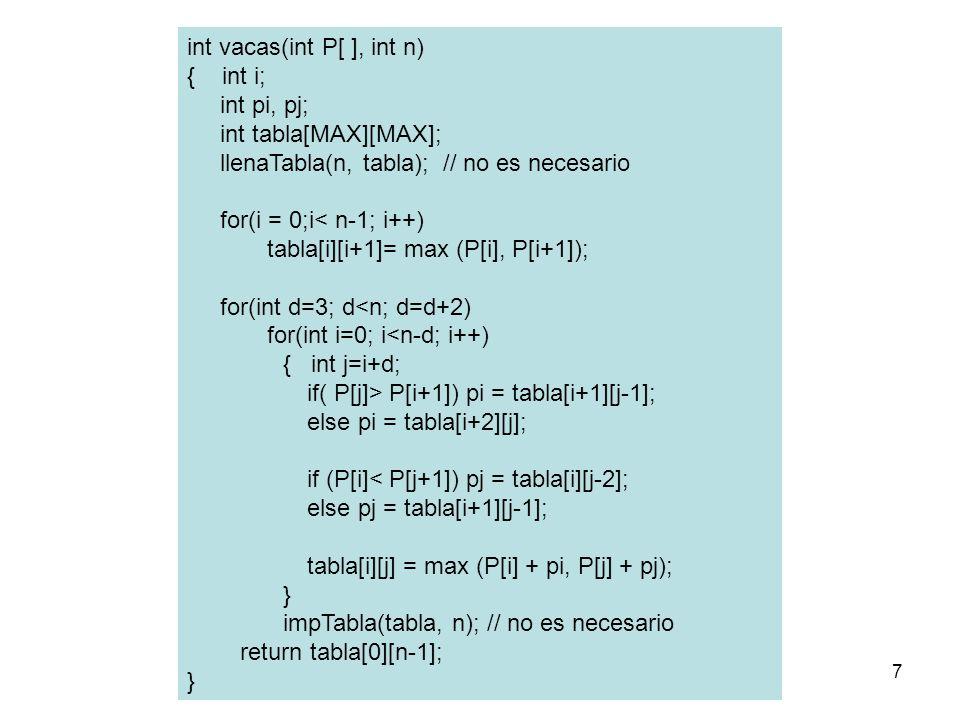 César Liza Avila7 int vacas(int P[ ], int n) { int i; int pi, pj; int tabla[MAX][MAX]; llenaTabla(n, tabla); // no es necesario for(i = 0;i< n-1; i++)