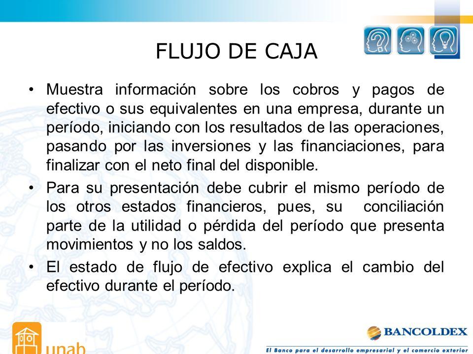 FLUJO DE CAJA Muestra información sobre los cobros y pagos de efectivo o sus equivalentes en una empresa, durante un período, iniciando con los result