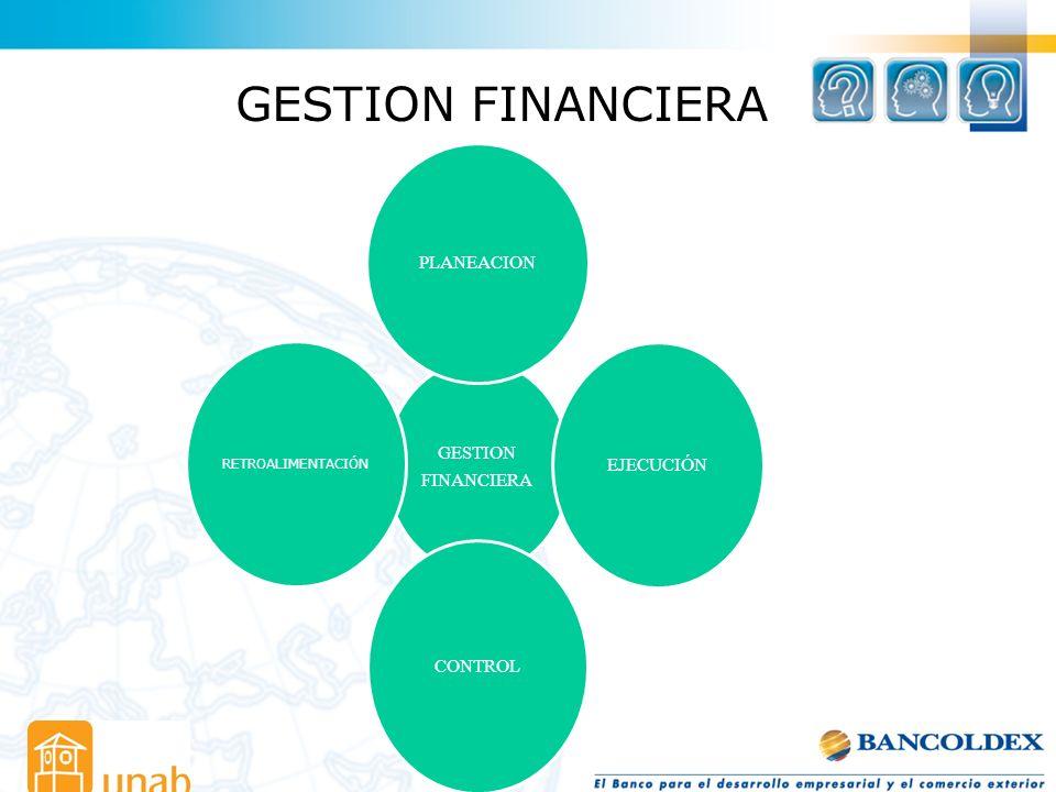 GESTION FINANCIERA GESTION FINANCIERA PLANEACION EJECUCIÓN CONTROL RETROALIMENTACIÓN