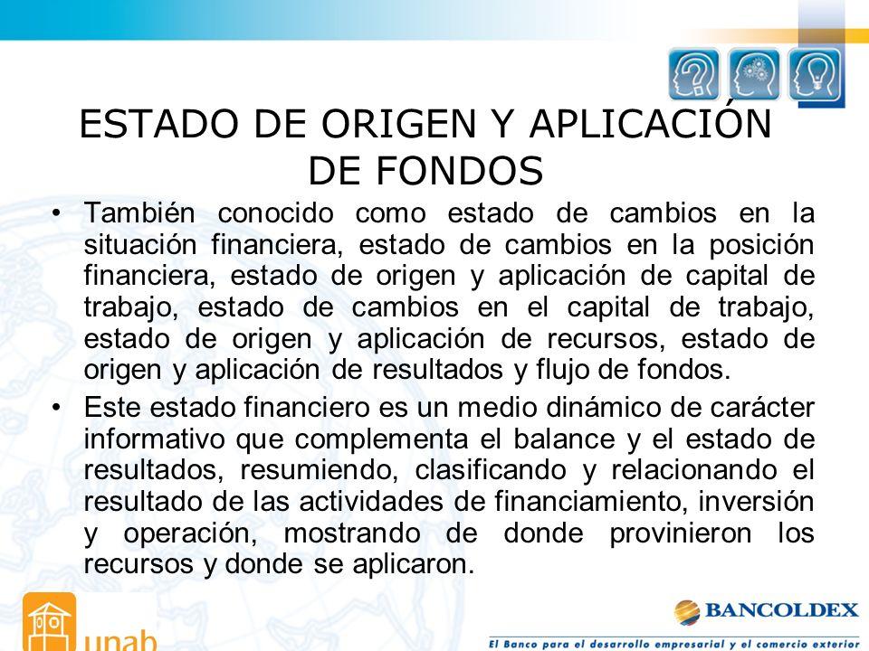 ESTADO DE ORIGEN Y APLICACIÓN DE FONDOS También conocido como estado de cambios en la situación financiera, estado de cambios en la posición financier