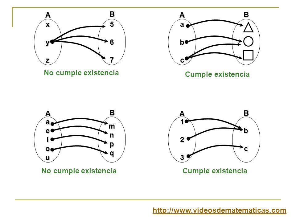 xyz567abc aeioumnpq123bc ABA B A B A B No cumple existencia Cumple existencia http://www.videosdematematicas.com