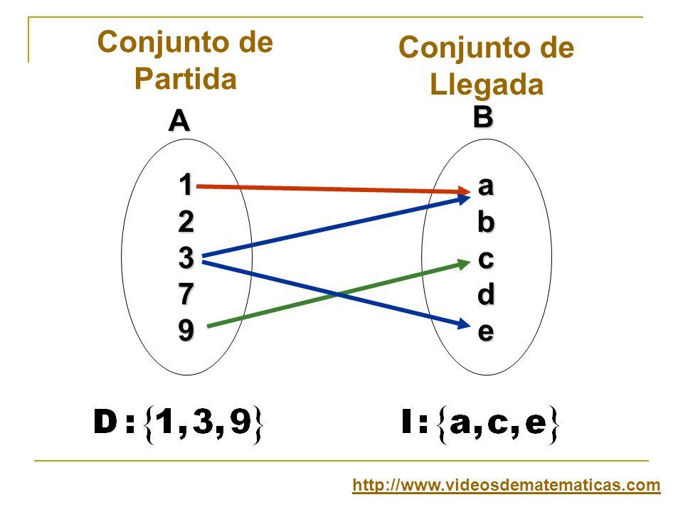12379abcde A B Conjunto de Partida Conjunto de Llegada http://www.videosdematematicas.com