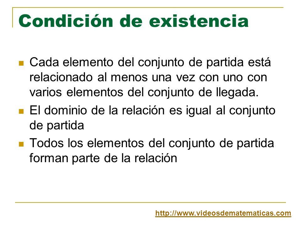 Condición de existencia Cada elemento del conjunto de partida está relacionado al menos una vez con uno con varios elementos del conjunto de llegada.