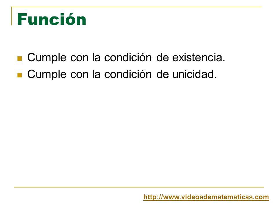 Función Cumple con la condición de existencia. Cumple con la condición de unicidad. http://www.videosdematematicas.com