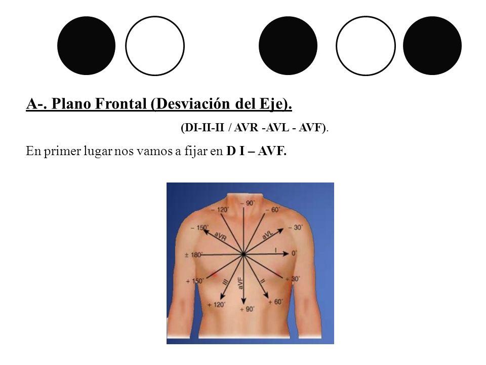 A-. Plano Frontal (Desviación del Eje). (DI-II-II / AVR -AVL - AVF). En primer lugar nos vamos a fijar en D I – AVF.