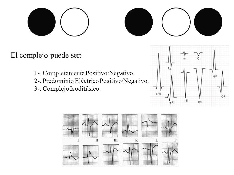 El complejo puede ser: 1-. Completamente Positivo/Negativo. 2-. Predominio Eléctrico Positivo/Negativo. 3-. Complejo Isodifásico.