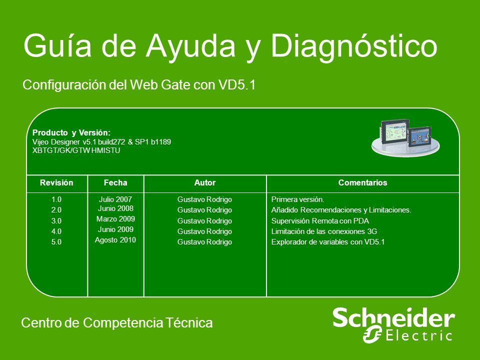 Guía de Ayuda y Diagnóstico Configuración del Web Gate con VD5.1 Centro de Competencia Técnica Producto y Versión: Vijeo Designer v5.1 build272 & SP1