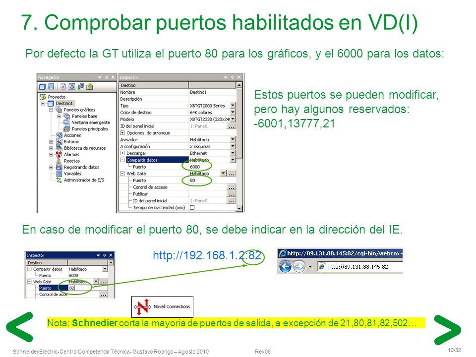 Schneider Electric 10/32 -Centro Competencia Técnica- Gustavo Rodrigo – Agosto.2010 Rev08 7. Comprobar puertos habilitados en VD(I) http://192.168.1.2