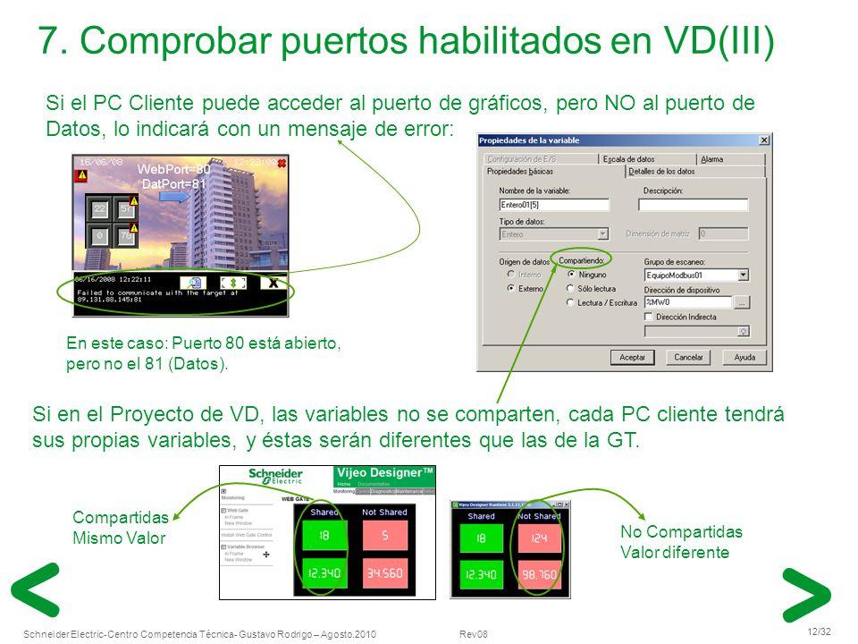 Schneider Electric 12/32 -Centro Competencia Técnica- Gustavo Rodrigo – Agosto.2010 Rev08 7. Comprobar puertos habilitados en VD(III) Si el PC Cliente