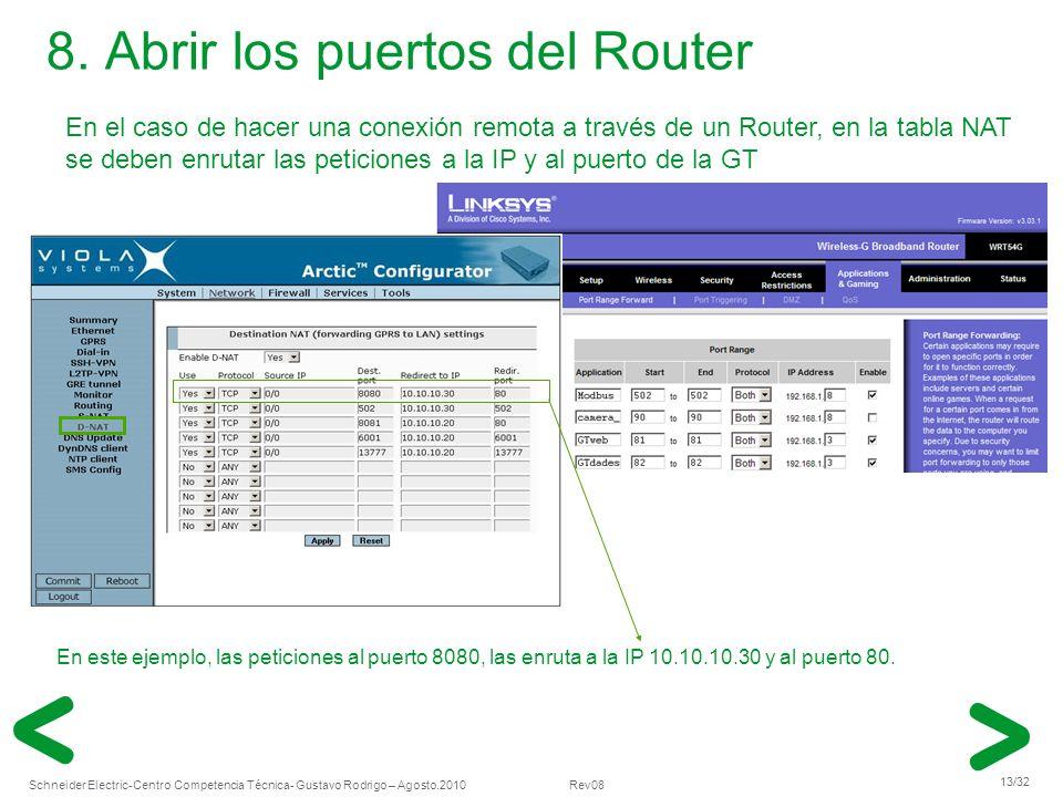 Schneider Electric 13/32 -Centro Competencia Técnica- Gustavo Rodrigo – Agosto.2010 Rev08 8. Abrir los puertos del Router En el caso de hacer una cone