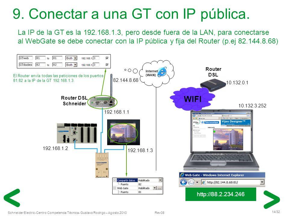 Schneider Electric 14/32 -Centro Competencia Técnica- Gustavo Rodrigo – Agosto.2010 Rev08 9. Conectar a una GT con IP pública. La IP de la GT es la 19