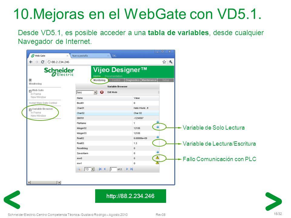 Schneider Electric 15/32 -Centro Competencia Técnica- Gustavo Rodrigo – Agosto.2010 Rev08 10.Mejoras en el WebGate con VD5.1. Desde VD5.1, es posible