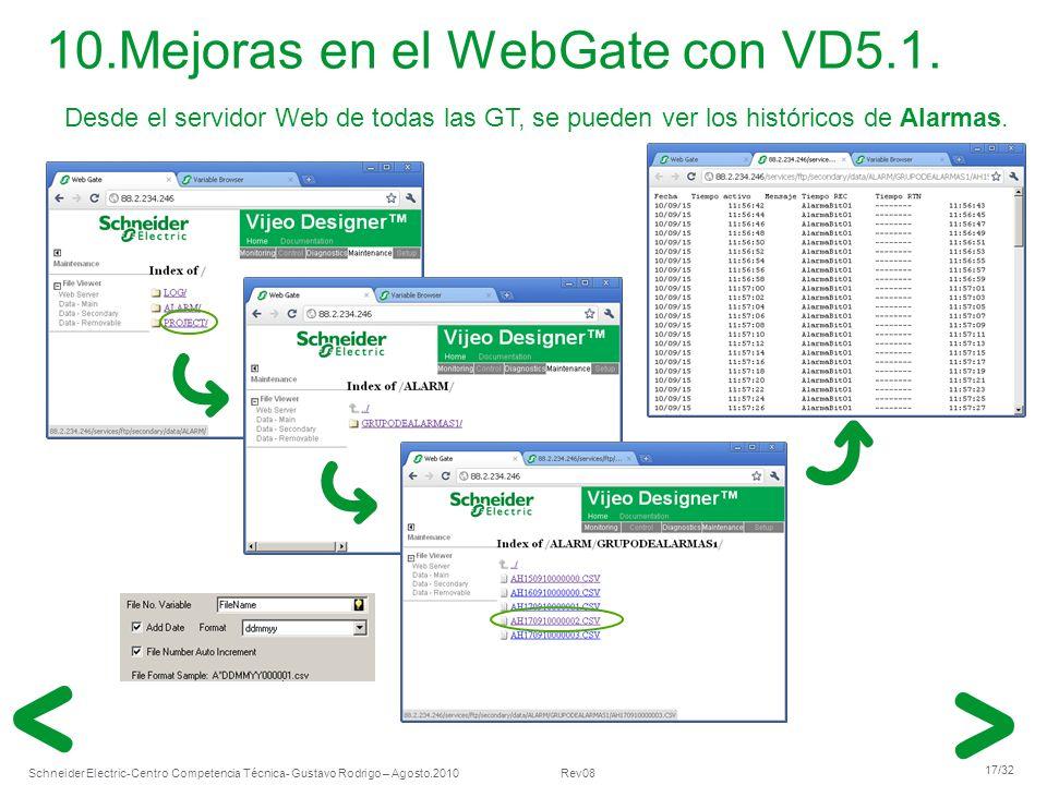Schneider Electric 17/32 -Centro Competencia Técnica- Gustavo Rodrigo – Agosto.2010 Rev08 10.Mejoras en el WebGate con VD5.1. Desde el servidor Web de