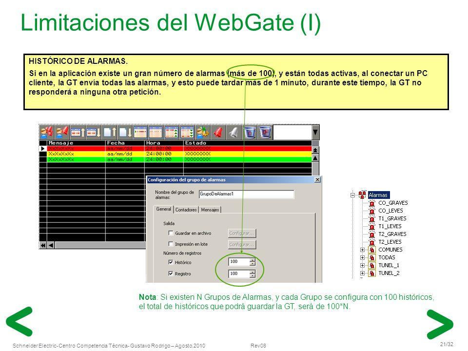 Schneider Electric 21/32 -Centro Competencia Técnica- Gustavo Rodrigo – Agosto.2010 Rev08 Limitaciones del WebGate (I) HISTÓRICO DE ALARMAS. Si en la