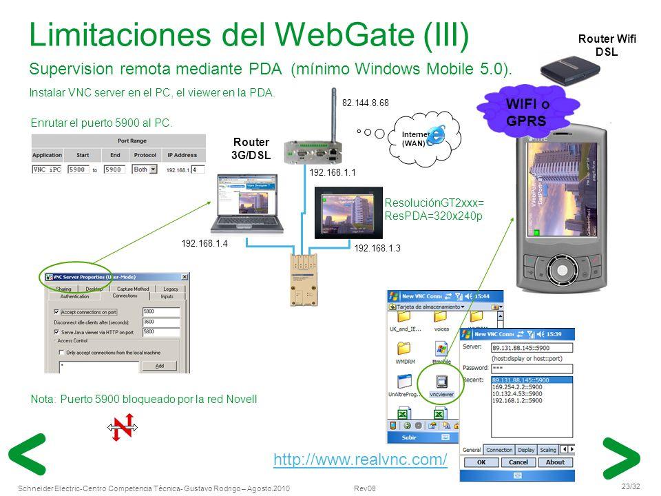Schneider Electric 23/32 -Centro Competencia Técnica- Gustavo Rodrigo – Agosto.2010 Rev08 Limitaciones del WebGate (III) Supervision remota mediante P
