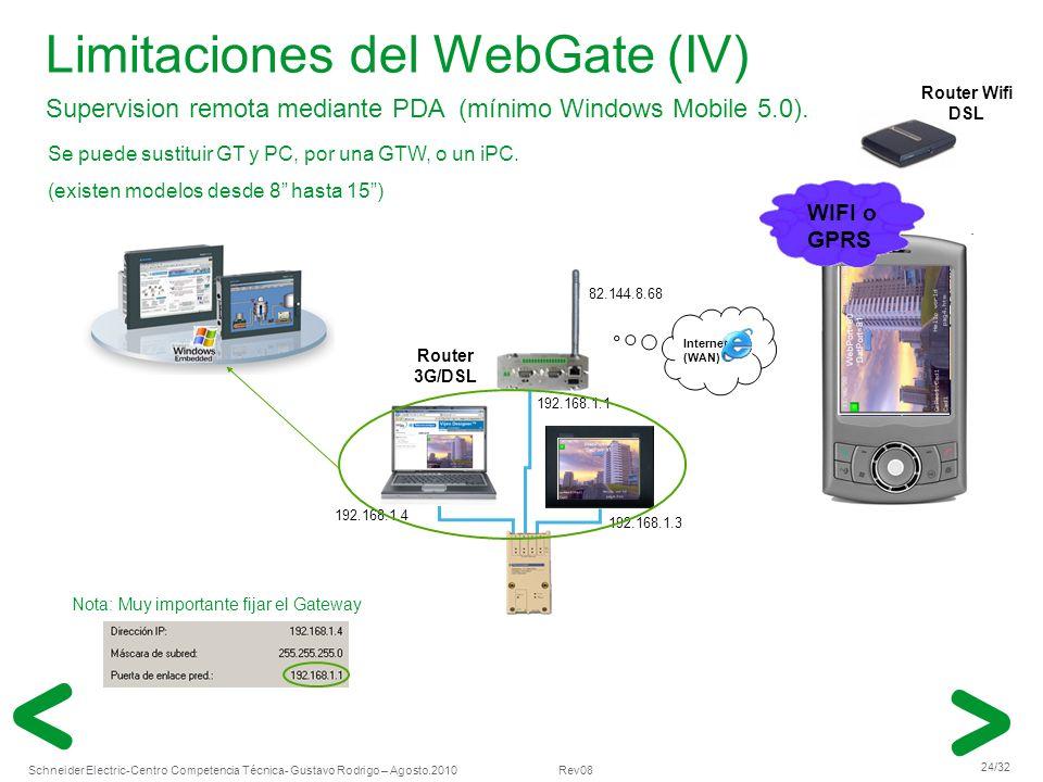 Schneider Electric 24/32 -Centro Competencia Técnica- Gustavo Rodrigo – Agosto.2010 Rev08 Limitaciones del WebGate (IV) Supervision remota mediante PD