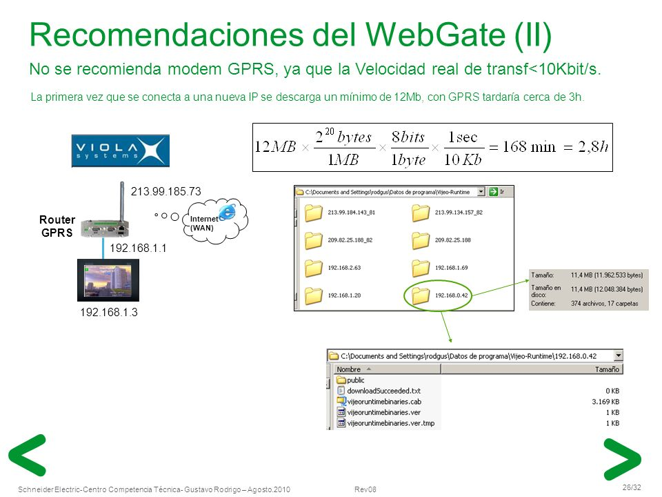 Schneider Electric 26/32 -Centro Competencia Técnica- Gustavo Rodrigo – Agosto.2010 Rev08 Recomendaciones del WebGate (II) No se recomienda modem GPRS