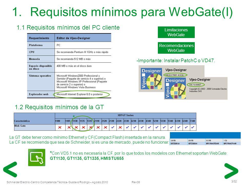 Schneider Electric 4/32 -Centro Competencia Técnica- Gustavo Rodrigo – Agosto.2010 Rev08 1.Requisitos mínimos para WebGate(II) 1.3 Requisitos mínimos de la aplicación (Control de acceso y Panel publicado) Limitaciones WebGate Publicar Paneles en: -HMI Runtime: Solo se ven en la GT -WebGate: Solo se ven en en el PC -Todo: Se pueden ver en ambos