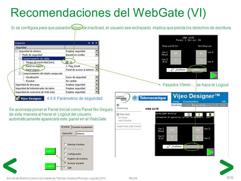 Schneider Electric 32/32 -Centro Competencia Técnica- Gustavo Rodrigo – Agosto.2010 Rev08 Recomendaciones del WebGate (VI) Si se configura para que pa